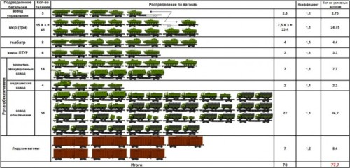 An MR battalion on roughly 78 rail cars.jpg